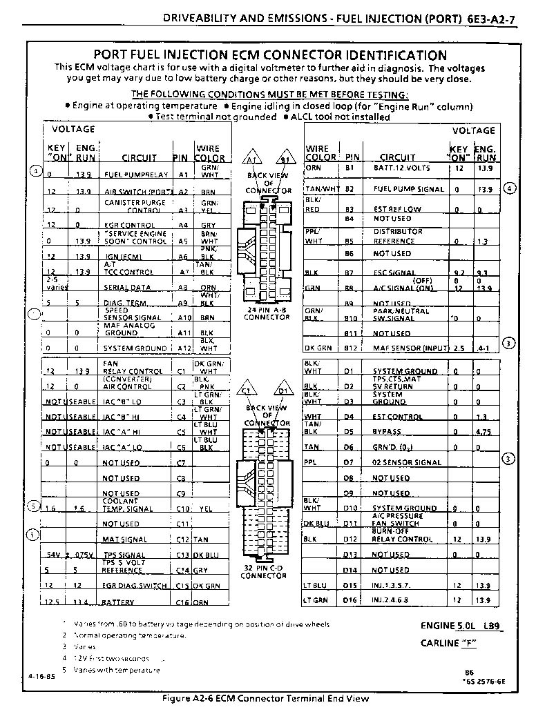 86 Ford Crown Victoria Wiring Diagram Trusted Diagrams Vic 2010 Camaro Pcm Schematics 1958 Dodge